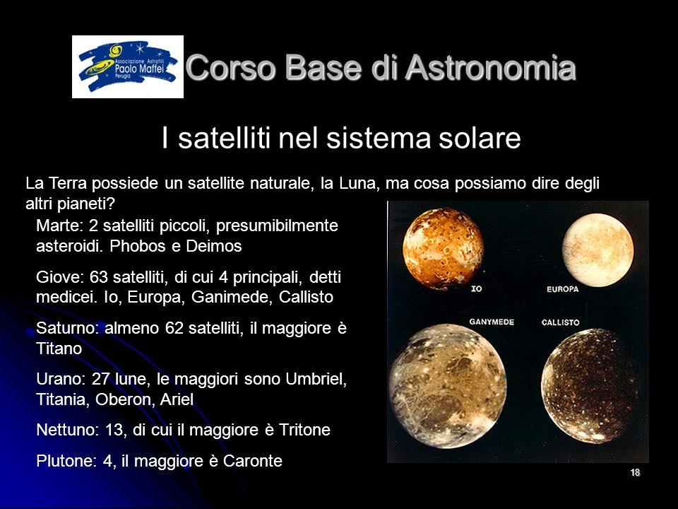 © Associazione Astrofili Paolo Maffei Perugia 2010 18 Corso Base di Astronomia Corso Base di Astronomia I satelliti nel sistema solare La Terra possie
