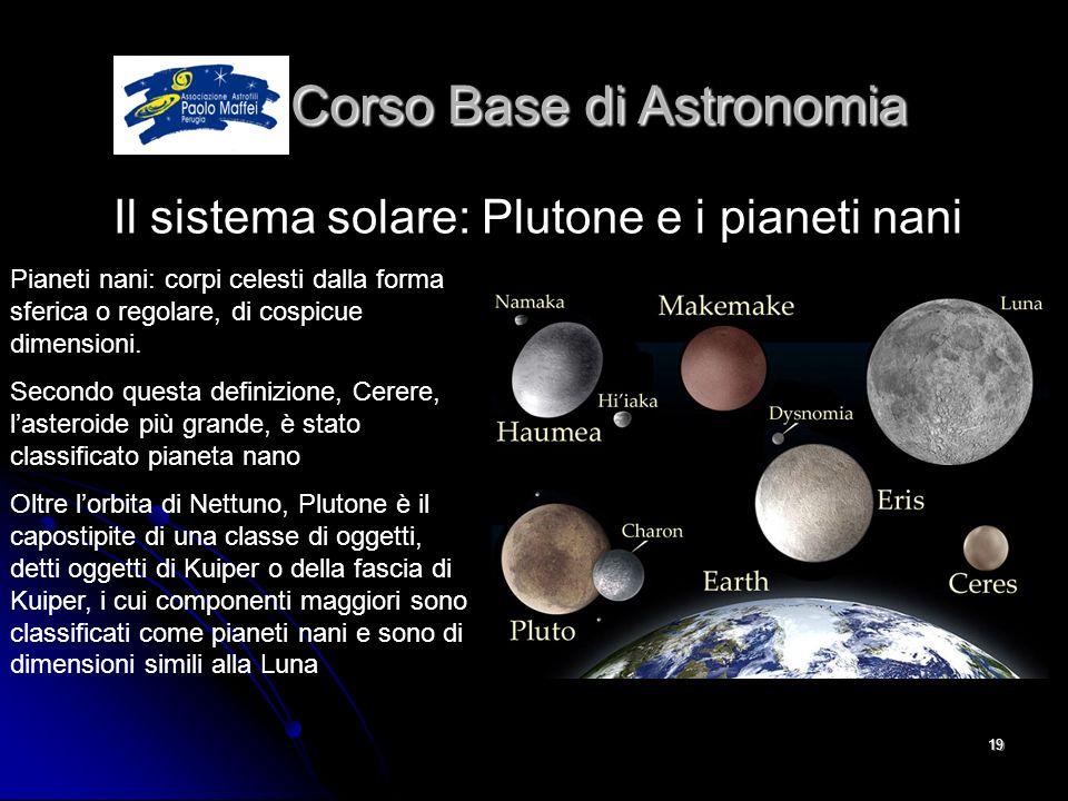 © Associazione Astrofili Paolo Maffei Perugia 201019 Corso Base di Astronomia Corso Base di Astronomia Il sistema solare: Plutone e i pianeti nani Pia