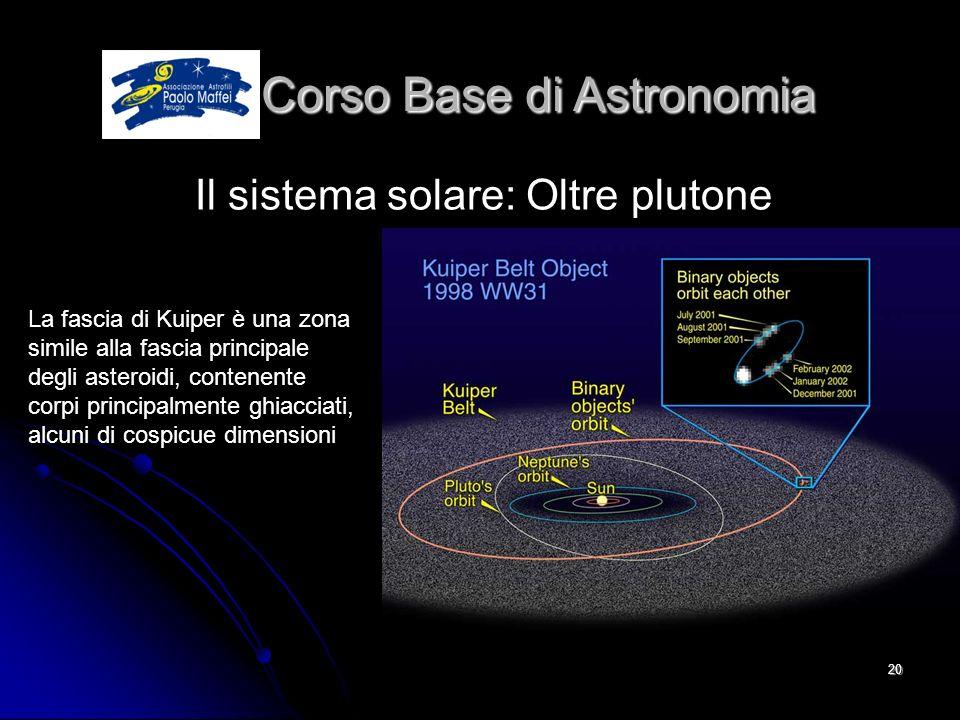 © Associazione Astrofili Paolo Maffei Perugia 201020 Corso Base di Astronomia Corso Base di Astronomia Il sistema solare: Oltre plutone La fascia di K