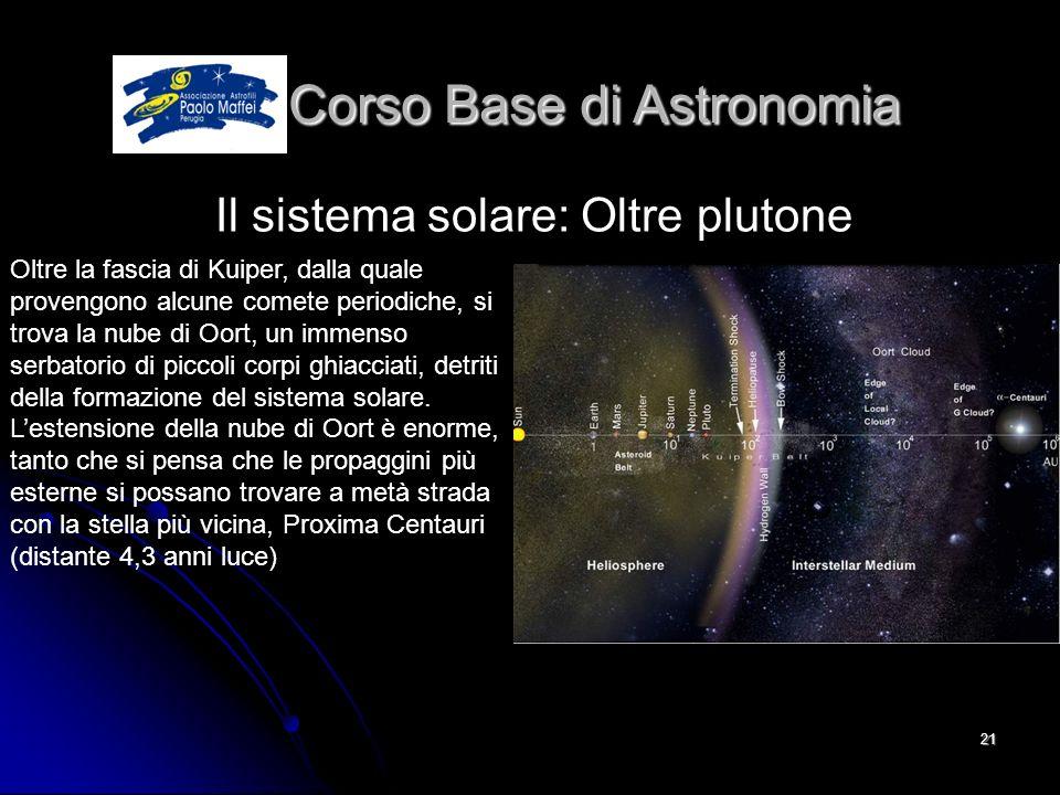 © Associazione Astrofili Paolo Maffei Perugia 201021 Corso Base di Astronomia Corso Base di Astronomia Il sistema solare: Oltre plutone Oltre la fasci