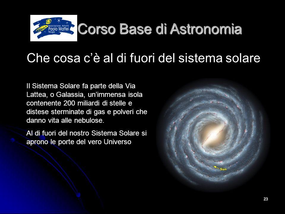 © Associazione Astrofili Paolo Maffei Perugia 201023 Corso Base di Astronomia Corso Base di Astronomia Che cosa cè al di fuori del sistema solare Il S