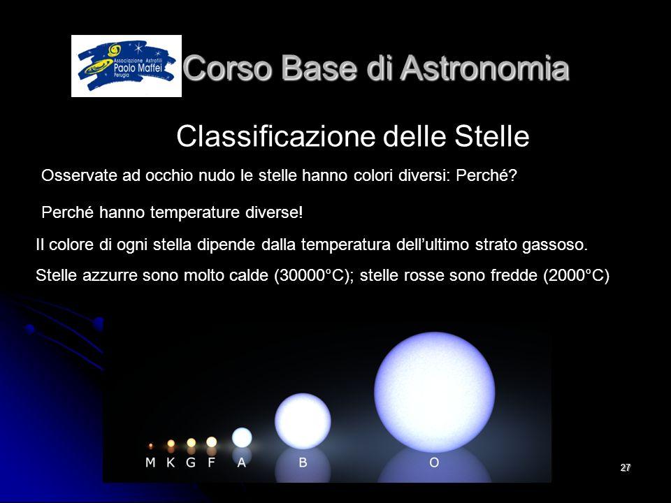 © Associazione Astrofili Paolo Maffei Perugia 201027 Corso Base di Astronomia Corso Base di Astronomia Classificazione delle Stelle Osservate ad occhi