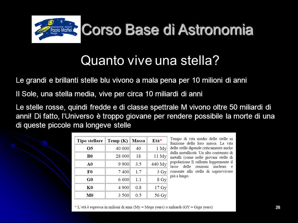 © Associazione Astrofili Paolo Maffei Perugia 201028 Corso Base di Astronomia Corso Base di Astronomia Quanto vive una stella? Le grandi e brillanti s