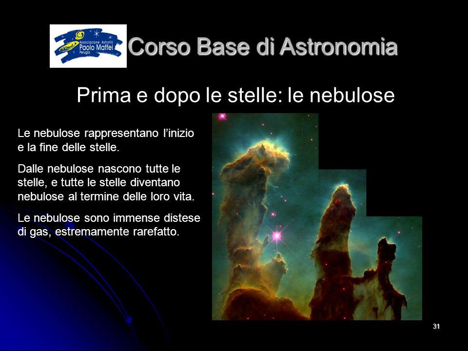 © Associazione Astrofili Paolo Maffei Perugia 201031 Corso Base di Astronomia Corso Base di Astronomia Prima e dopo le stelle: le nebulose Le nebulose