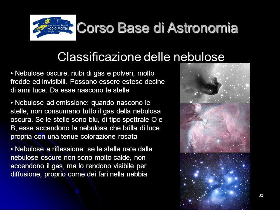 © Associazione Astrofili Paolo Maffei Perugia 201032 Corso Base di Astronomia Corso Base di Astronomia Classificazione delle nebulose Nebulose oscure: