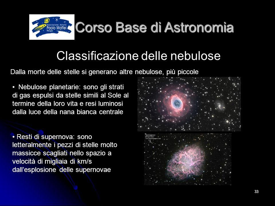© Associazione Astrofili Paolo Maffei Perugia 201033 Corso Base di Astronomia Corso Base di Astronomia Classificazione delle nebulose Dalla morte dell