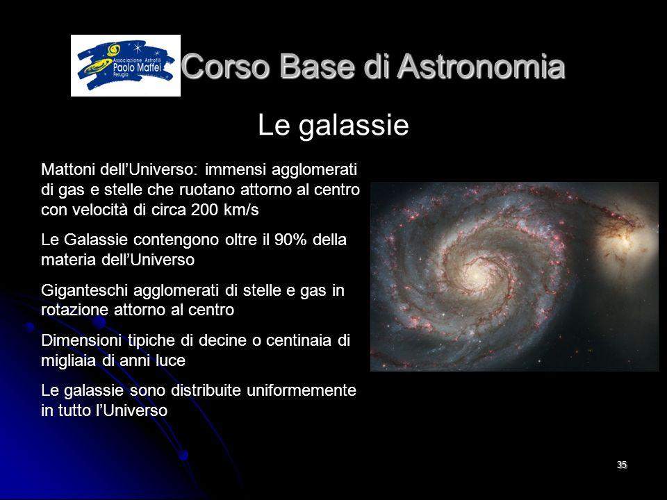 © Associazione Astrofili Paolo Maffei Perugia 201035 Corso Base di Astronomia Corso Base di Astronomia Le galassie Mattoni dellUniverso: immensi agglo
