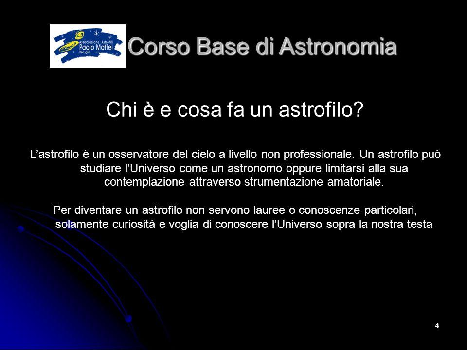 © Associazione Astrofili Paolo Maffei Perugia 20104 Corso Base di Astronomia Corso Base di Astronomia Chi è e cosa fa un astrofilo? Lastrofilo è un os