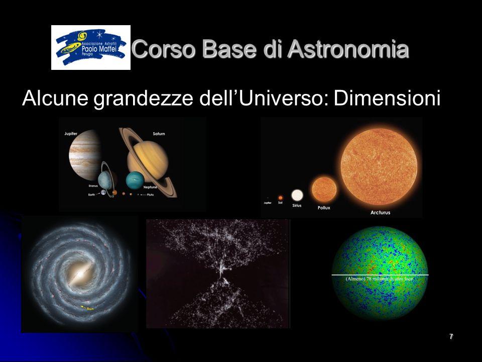© Associazione Astrofili Paolo Maffei Perugia 20107 Corso Base di Astronomia Corso Base di Astronomia Alcune grandezze dellUniverso: Dimensioni