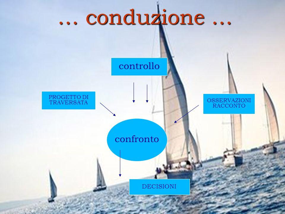 … conduzione … … conduzione … confronto controllo PROGETTO DI TRAVERSATA OSSERVAZIONI RACCONTO DECISIONI
