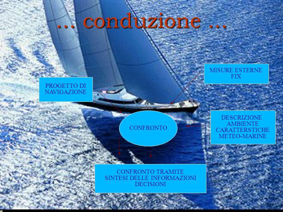 ...conduzione...