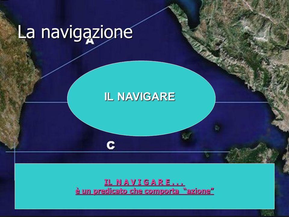 La navigazione IL NAVIGARE IL N A V I G A R E... è un predicato che comporta azione