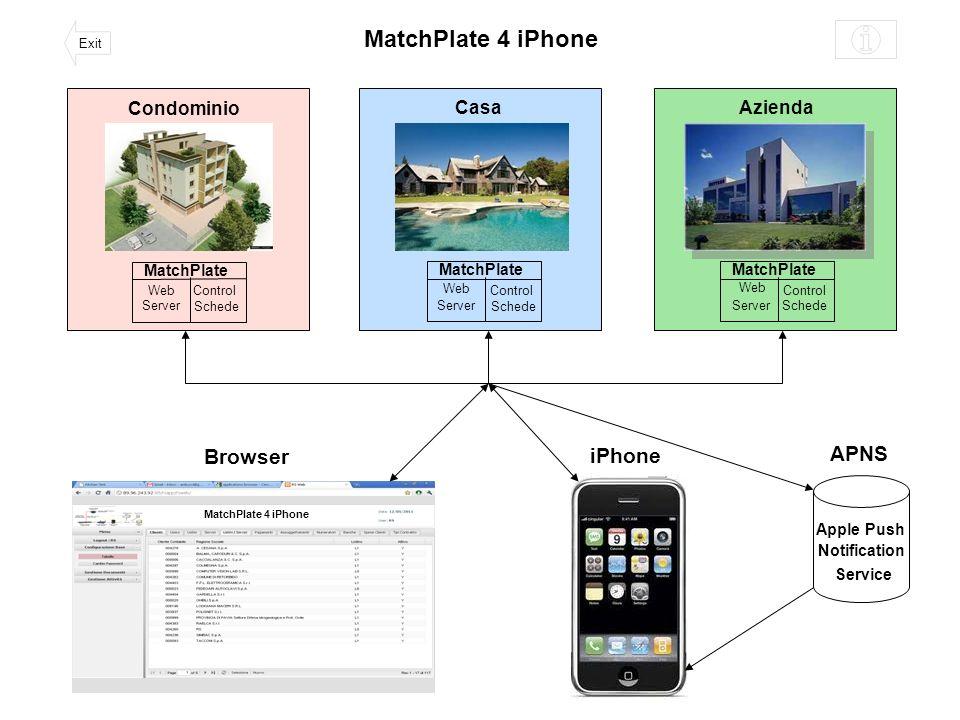Altre Immagini Varco ingresso - Live Targhe MatchPlate 4 iPhone Live Per ogni Location / Varco - Visualizzare le immagini live della telecamera Tab: Live