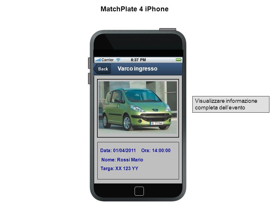 Data: 01/04/2011 Ora: 14:00:00 Varco ingresso Nome: Rossi Mario Targa: XX 123 YY MatchPlate 4 iPhone Visualizzare informazione completa dellevento