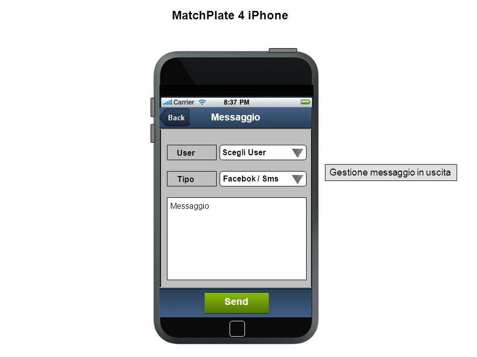 Messaggio Conferma User Send Tipo Messaggio Scegli User Facebok / Sms MatchPlate 4 iPhone Gestione messaggio in uscita
