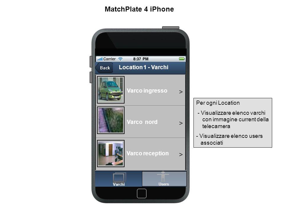 Location 1 - Users Rossi Mario Mariga Claudio Verdi Giovanni > > > MatchPlate 4 iPhone Gestione users associati ad una Location.