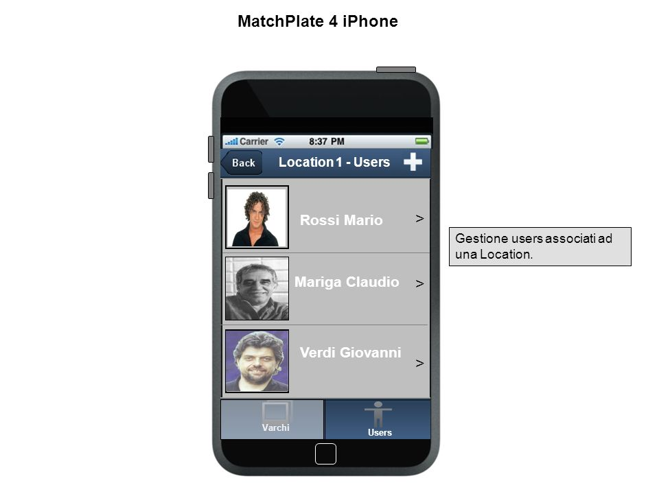 Location 1 - Users Rossi Mario Mariga Claudio Verdi Giovanni > > > MatchPlate 4 iPhone Gestione users associati ad una Location.