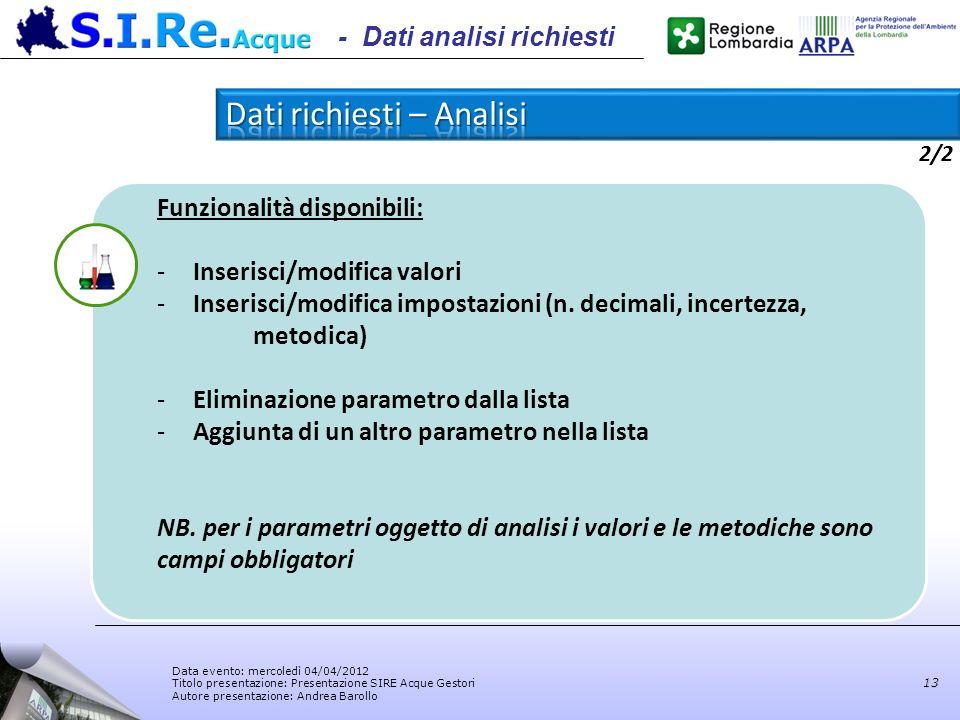 Data evento: mercoledì 04/04/2012 Titolo presentazione: Presentazione SIRE Acque Gestori Autore presentazione: Andrea Barollo 13 Funzionalità disponib