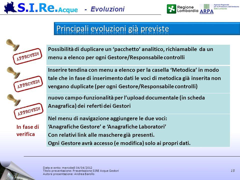 Data evento: mercoledì 04/04/2012 Titolo presentazione: Presentazione SIRE Acque Gestori Autore presentazione: Andrea Barollo 15 - Evoluzioni Possibil