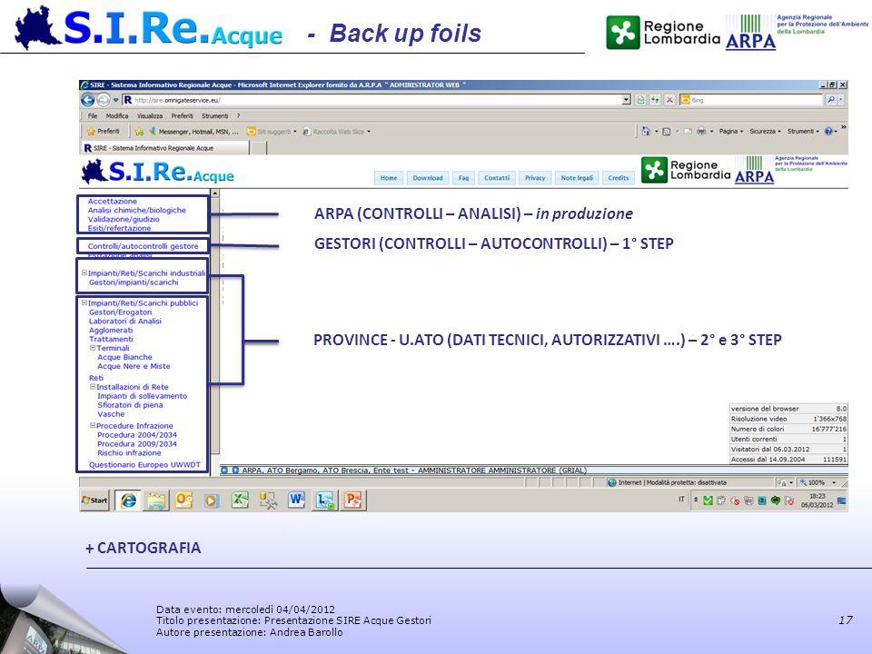 Data evento: mercoledì 04/04/2012 Titolo presentazione: Presentazione SIRE Acque Gestori Autore presentazione: Andrea Barollo 17 - Back up foils ARPA