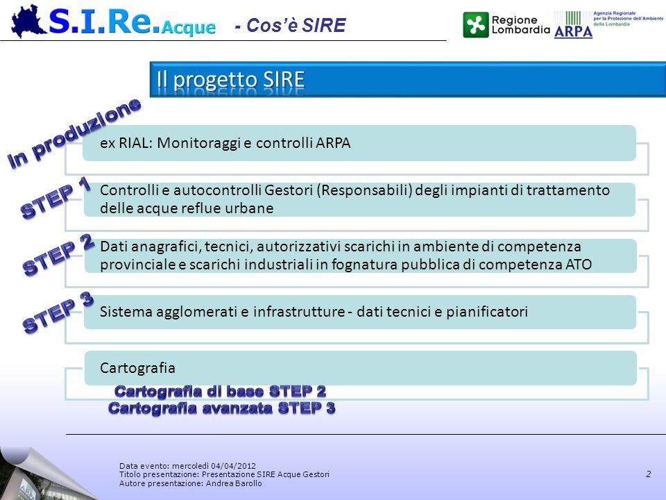 Data evento: mercoledì 04/04/2012 Titolo presentazione: Presentazione SIRE Acque Gestori Autore presentazione: Andrea Barollo ex RIAL: Monitoraggi e c