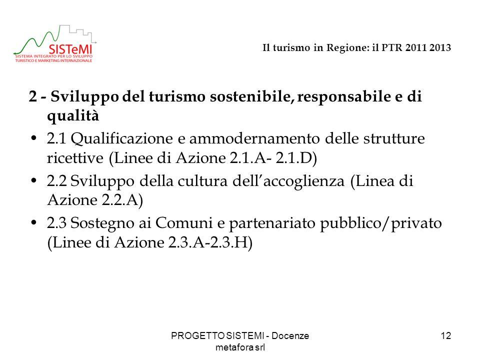 PROGETTO SISTEMI - Docenze metafora srl 12 Il turismo in Regione: il PTR 2011 2013 2 - Sviluppo del turismo sostenibile, responsabile e di qualità 2.1 Qualificazione e ammodernamento delle strutture ricettive (Linee di Azione 2.1.A- 2.1.D) 2.2 Sviluppo della cultura dellaccoglienza (Linea di Azione 2.2.A) 2.3 Sostegno ai Comuni e partenariato pubblico/privato (Linee di Azione 2.3.A-2.3.H)