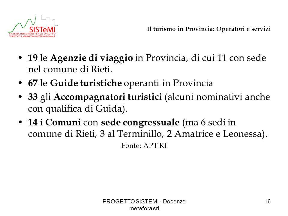 PROGETTO SISTEMI - Docenze metafora srl 16 Il turismo in Provincia: Operatori e servizi 19 le Agenzie di viaggio in Provincia, di cui 11 con sede nel comune di Rieti.