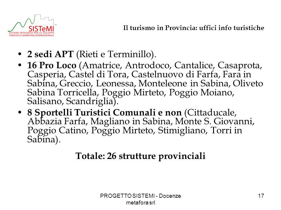 PROGETTO SISTEMI - Docenze metafora srl 17 Il turismo in Provincia: uffici info turistiche 2 sedi APT (Rieti e Terminillo).