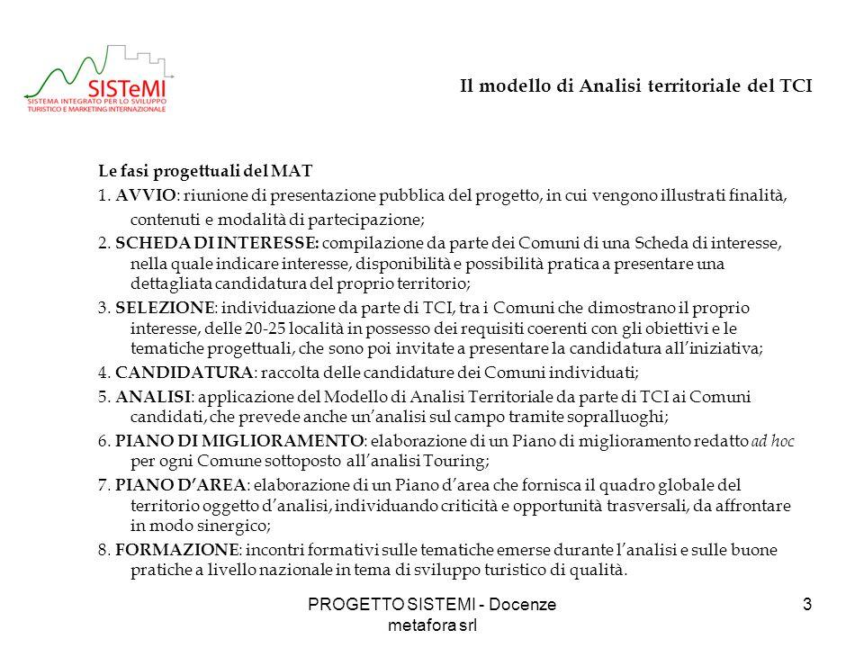 PROGETTO SISTEMI - Docenze metafora srl 3 Il modello di Analisi territoriale del TCI Le fasi progettuali del MAT 1.