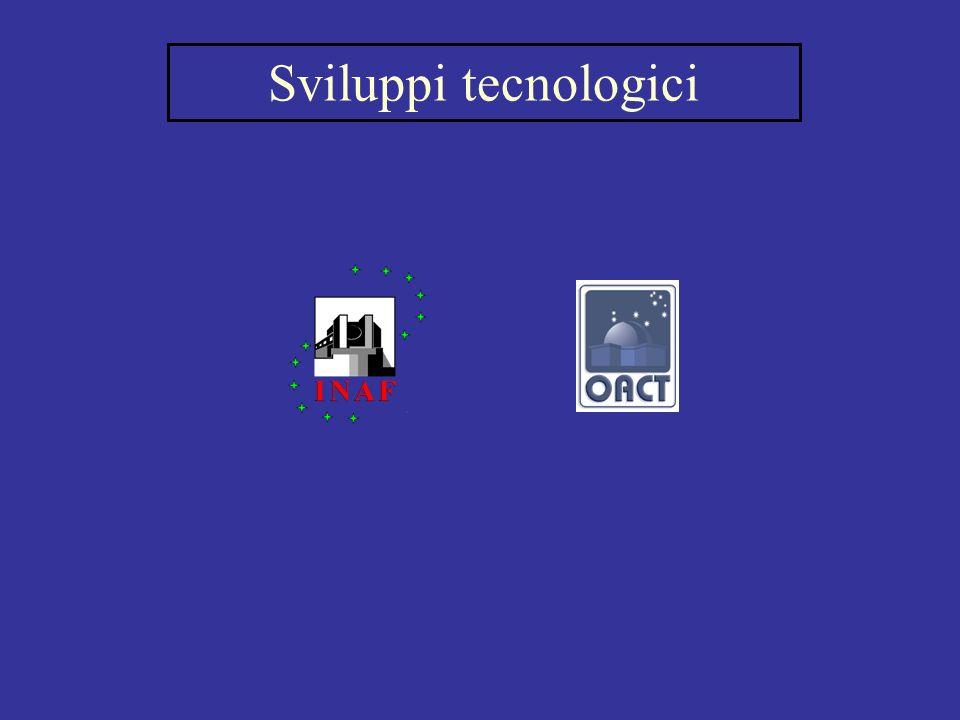 Sviluppi tecnologici