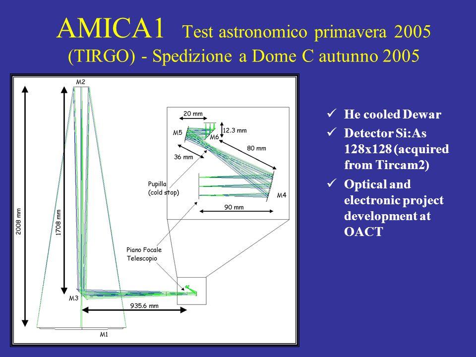 AMICA1 Test astronomico primavera 2005 (TIRGO) - Spedizione a Dome C autunno 2005 He cooled Dewar Detector Si:As 128x128 (acquired from Tircam2) Optic