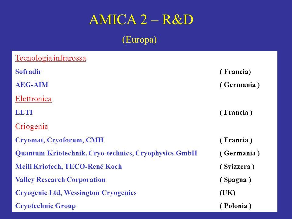 AMICA 2 – R&D Tecnologia infrarossa Sofradir( Francia) AEG-AIM( Germania ) Elettronica LETI( Francia ) Criogenia Cryomat, Cryoforum, CMH( Francia ) Qu
