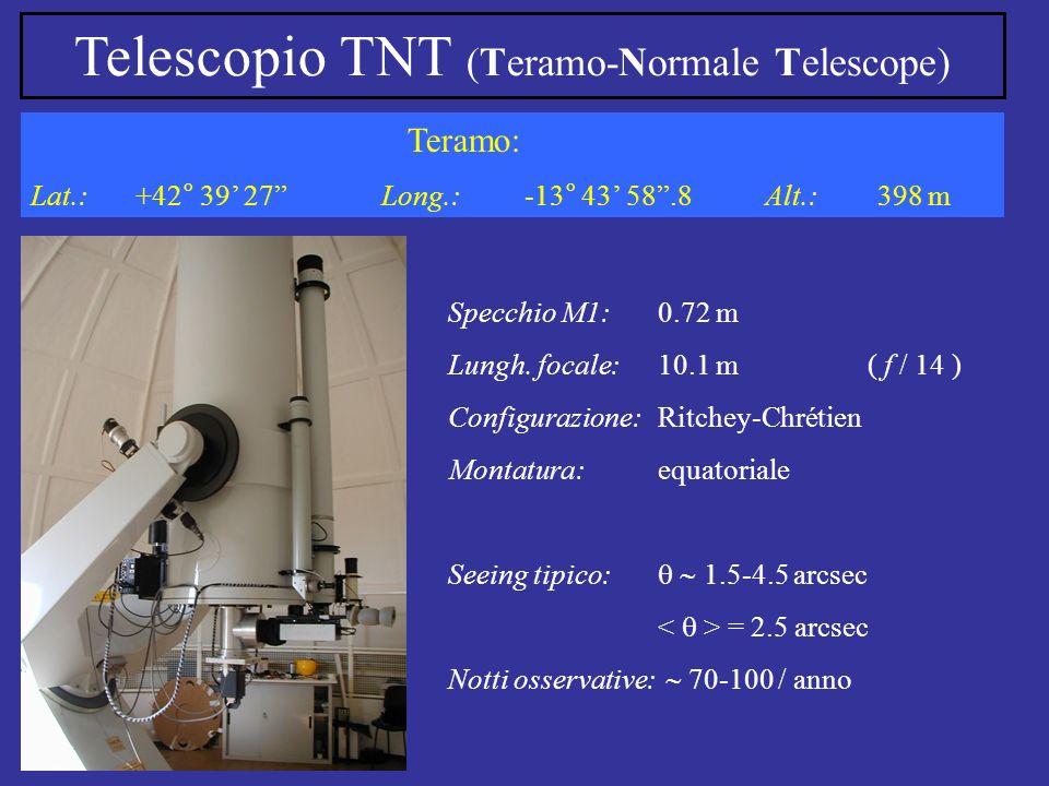 Telescopio TNT (Teramo-Normale Telescope) Teramo: Lat.:+42° 39 27 Long.: -13° 43 58.8Alt.: 398 m Specchio M1:0.72 m Lungh. focale:10.1 m( f / 14 ) Con