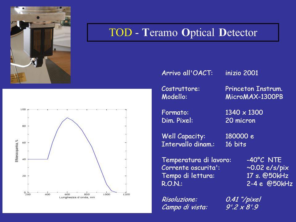 Arrivo all'OACT:inizio 2001 Costruttore: Princeton Instrum. Modello:MicroMAX-1300PB Formato:1340 x 1300 Dim. Pixel:20 micron Well Capacity:180000 e In