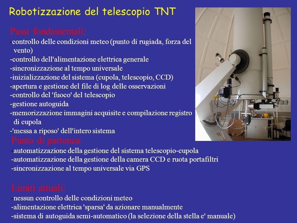 Robotizzazione del telescopio TNT Passi fondamentali: - controllo delle condizioni meteo (punto di rugiada, forza del vento) -controllo dell'alimentaz