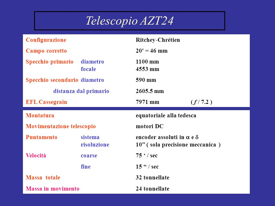 Telescopio AZT24 ConfigurazioneRitchey-Chrétien Campo corretto20' = 46 mm Specchio primario diametro1100 mm focale4553 mm Specchio secondario diametro