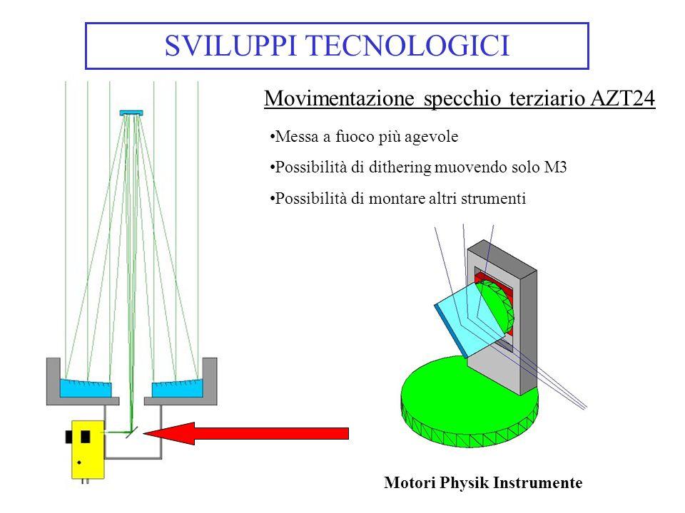 Movimentazione specchio terziario AZT24 Messa a fuoco più agevole Possibilità di dithering muovendo solo M3 Possibilità di montare altri strumenti Mot