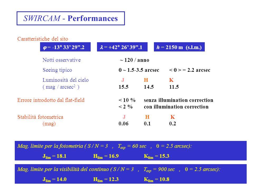 SWIRCAM - Performances Caratteristiche del sito = +42° 26 39.1 = -13° 33 29.2 h = 2150 m (s.l.m.) Notti osservative 120 / anno Seeing tipico 1.5-3.5 a