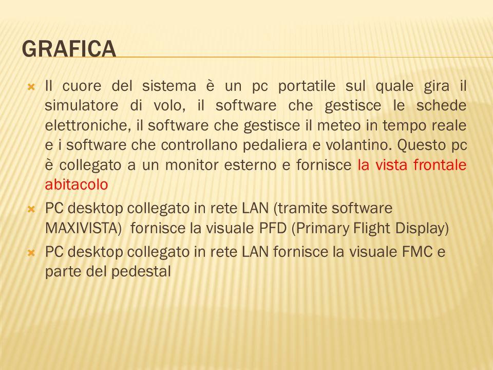 GRAFICA Il cuore del sistema è un pc portatile sul quale gira il simulatore di volo, il software che gestisce le schede elettroniche, il software che