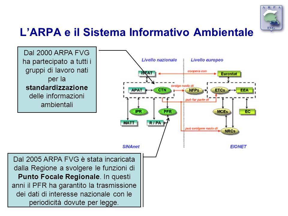 Dal 2005 ARPA FVG è stata incaricata dalla Regione a svolgere le funzioni di Punto Focale Regionale. In questi anni il PFR ha garantito la trasmission