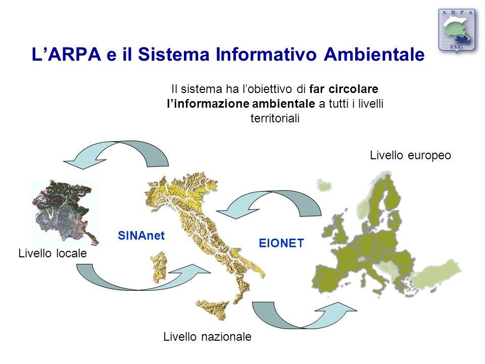 LARPA e il Sistema Informativo Ambientale Livello locale Livello nazionale Livello europeo SINAnet EIONET Il sistema ha lobiettivo di far circolare li