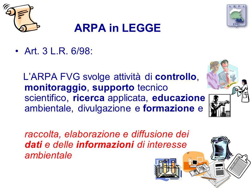 ARPA in LEGGE Art. 3 L.R. 6/98: LARPA FVG svolge attività di controllo, monitoraggio, supporto tecnico scientifico, ricerca applicata, educazione ambi