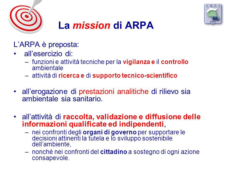 La mission di ARPA LARPA è preposta: allesercizio di: –funzioni e attività tecniche per la vigilanza e il controllo ambientale –attività di ricerca e