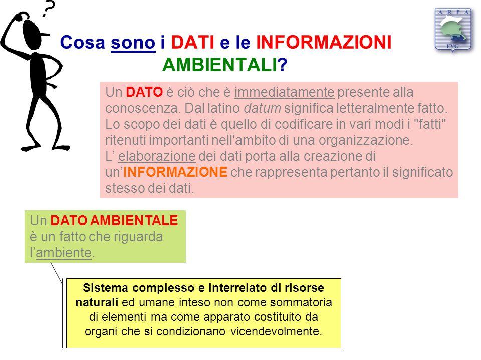 Cosa sono i DATI e le INFORMAZIONI AMBIENTALI? Un DATO è ciò che è immediatamente presente alla conoscenza. Dal latino datum significa letteralmente f