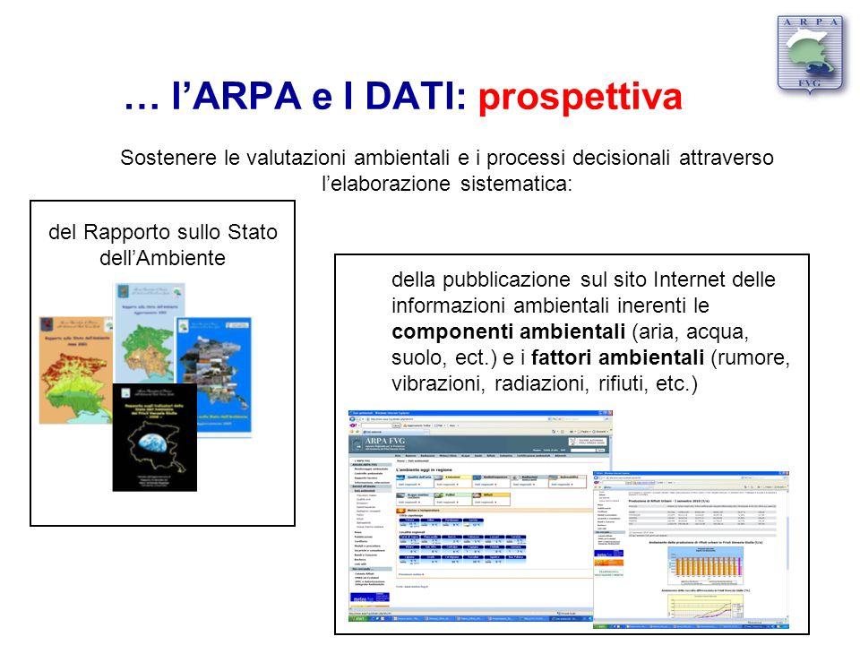 … lARPA e I DATI: prospettiva Sostenere le valutazioni ambientali e i processi decisionali attraverso lelaborazione sistematica: del Rapporto sullo St