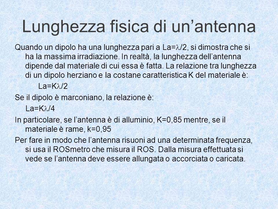 Lunghezza fisica di unantenna Quando un dipolo ha una lunghezza pari a La= /2, si dimostra che si ha la massima irradiazione.