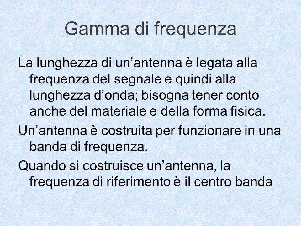 Gamma di frequenza La lunghezza di unantenna è legata alla frequenza del segnale e quindi alla lunghezza donda; bisogna tener conto anche del materiale e della forma fisica.