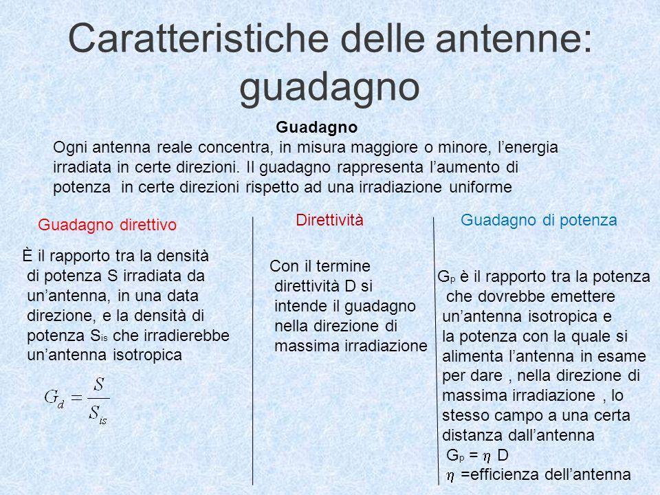 Caratteristiche delle antenne: guadagno Guadagno Ogni antenna reale concentra, in misura maggiore o minore, lenergia irradiata in certe direzioni.