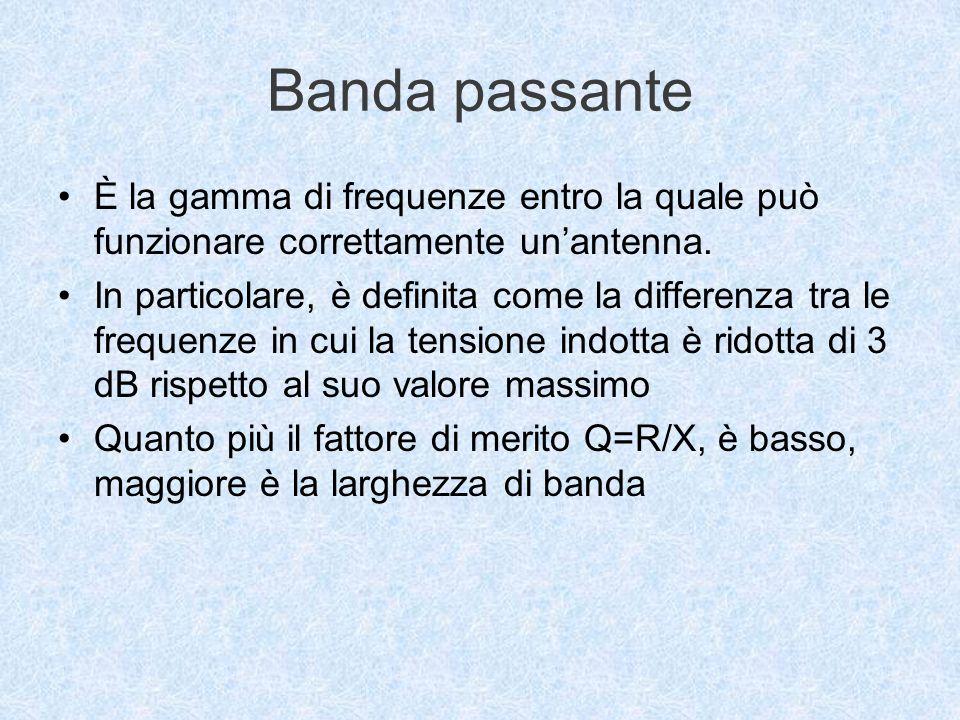 Banda passante È la gamma di frequenze entro la quale può funzionare correttamente unantenna.