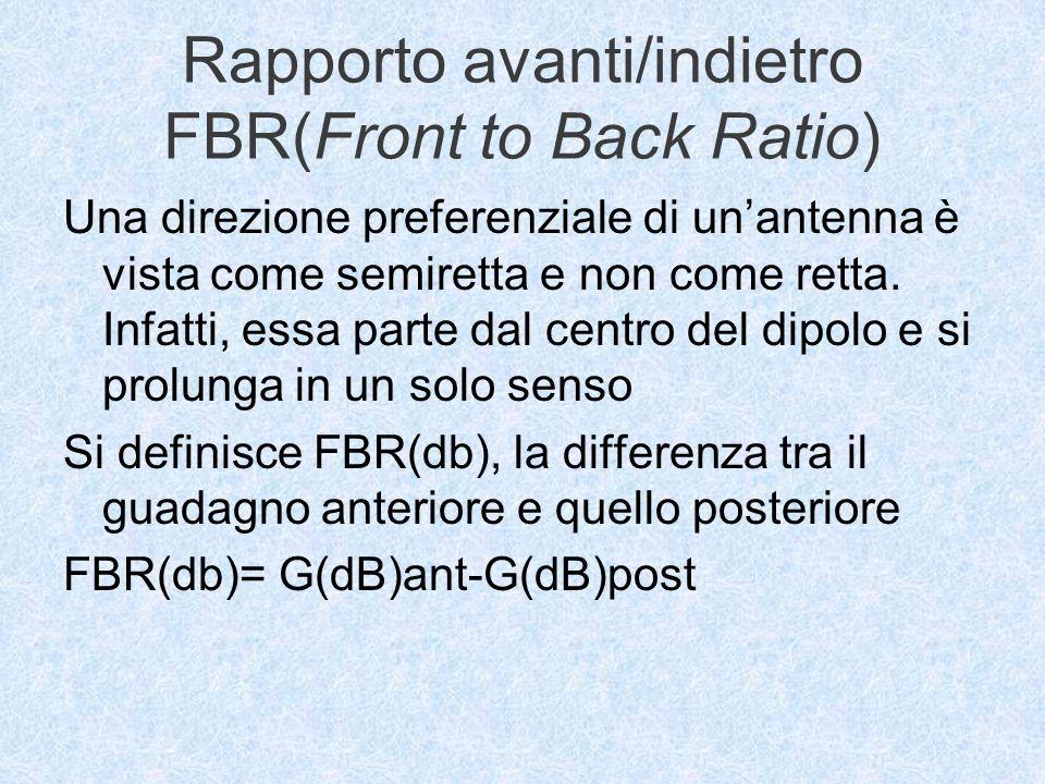 Rapporto avanti/indietro FBR(Front to Back Ratio) Una direzione preferenziale di unantenna è vista come semiretta e non come retta.
